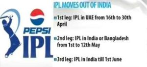 TV grab from NDTV of the IPL 2014 which will be held in parts.